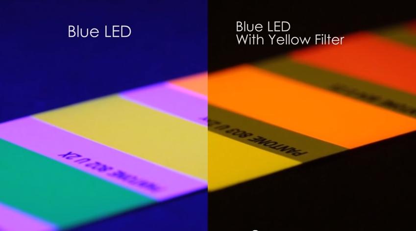 UV-dive-kek-feny-buvar-sarga-szuros